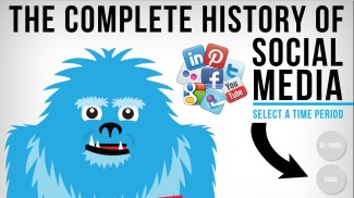history of social media1