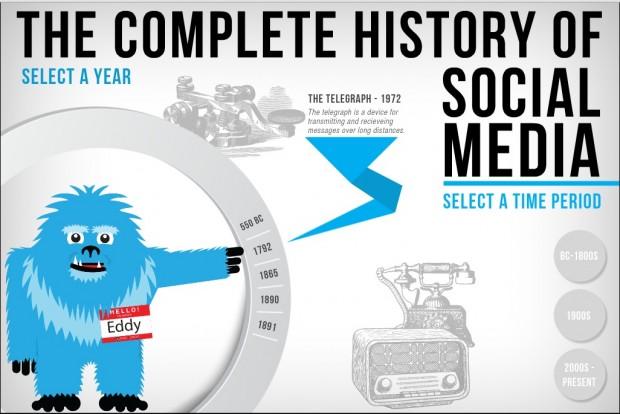 history of social media2