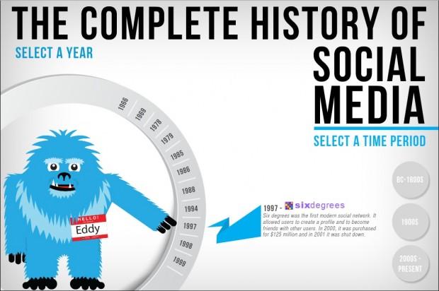 history of social media3