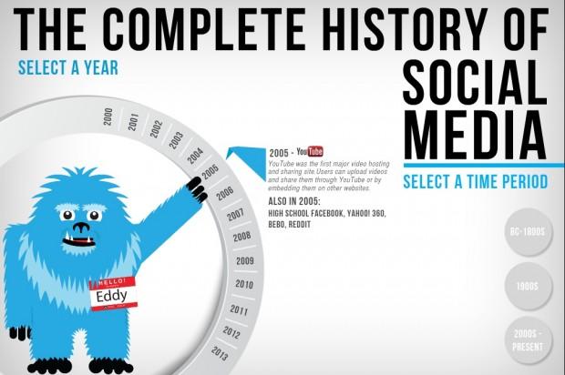 history of social media4