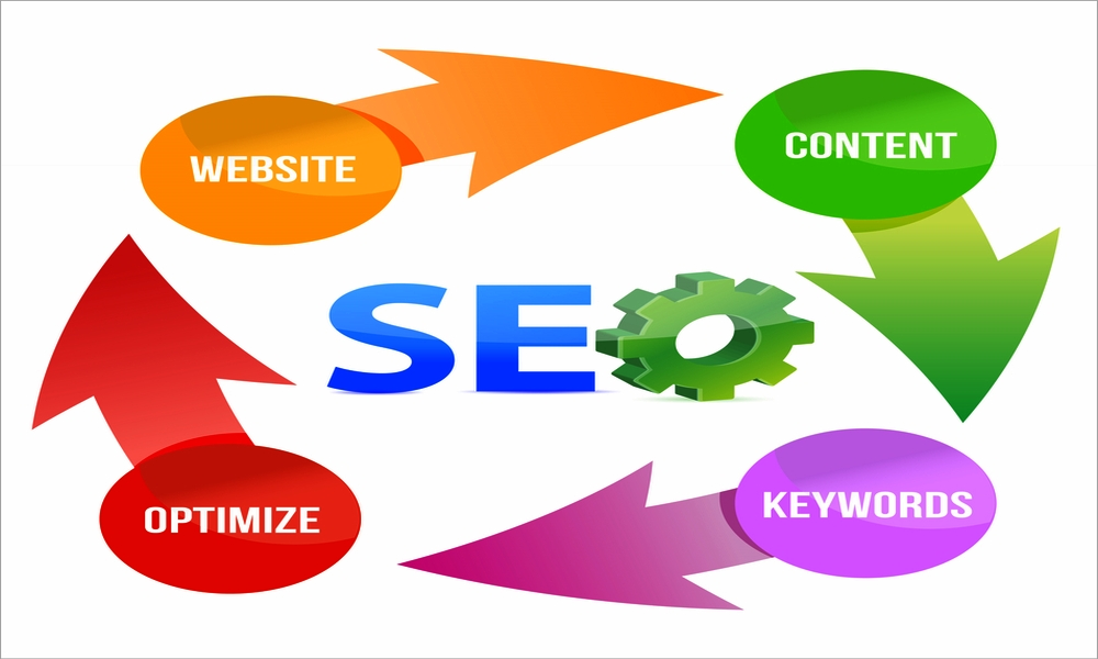 SEO Help: 3 Ways to Perform SEO on a Shoestring Budget