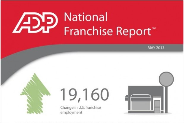 franchise report
