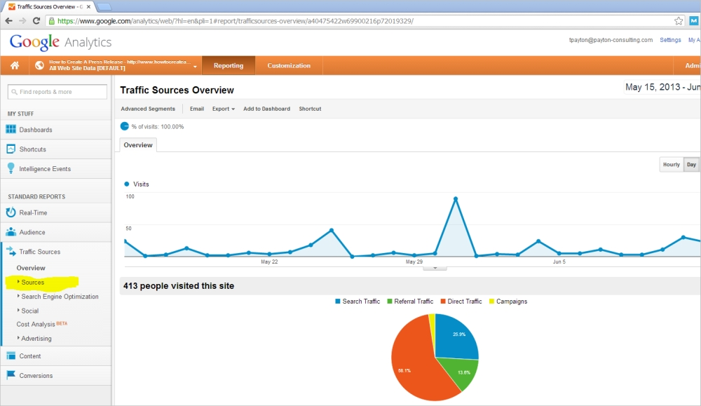 How to Use Google Analytics: Where Does Your Traffic Come From?