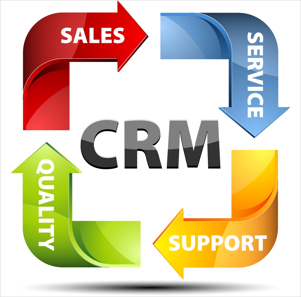 how to use crm software