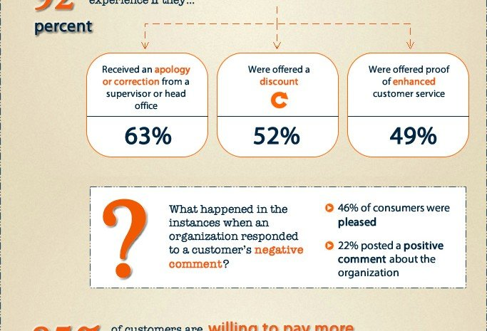 cts_infographic_when-customers-stick_customer-retention-11[1]