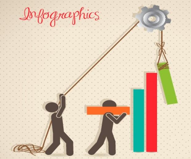 infographics for B2B marketing