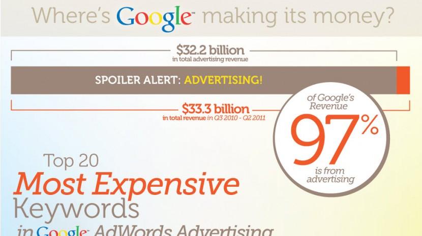 infographics for b2b