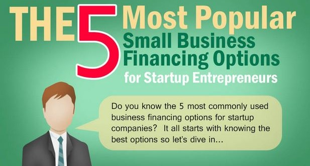 5 Small Business Financing Options for Startup Entrepreneurs