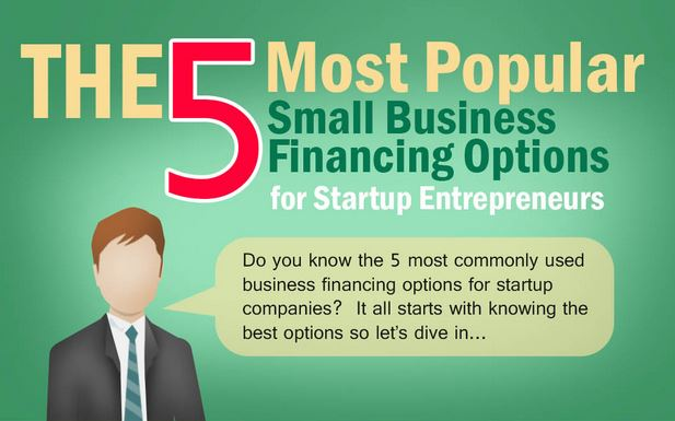small business financing option