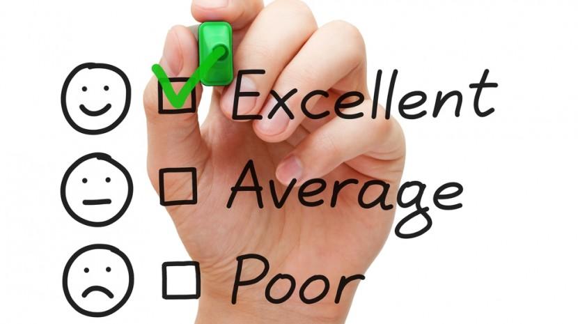 small business health score
