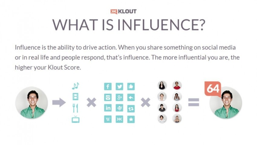 Can Lithium Give Klout New Purpose?