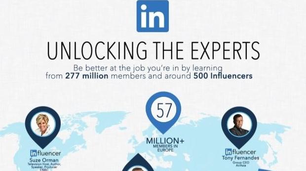 unlocking the experts linkedin