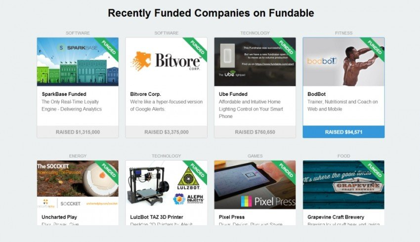 Fundable Acquires LaunchRock and Its 10 Million Users