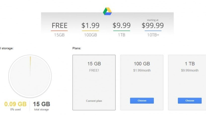 How Low Will Online Storage Costs Finally Go?
