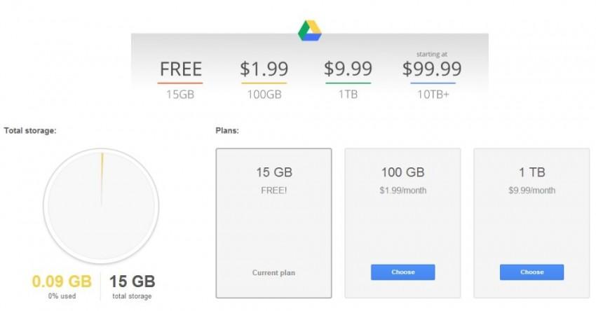 google online storage
