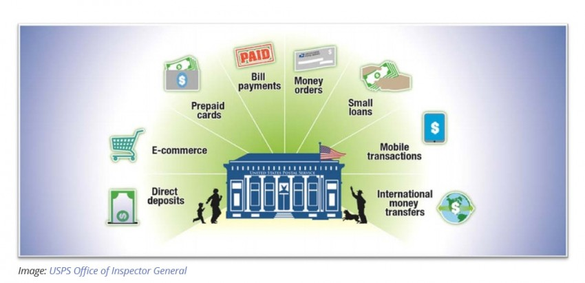 Viewpoints Differ on U.S. Postal Service Trial Balloon To Provide Financial Services