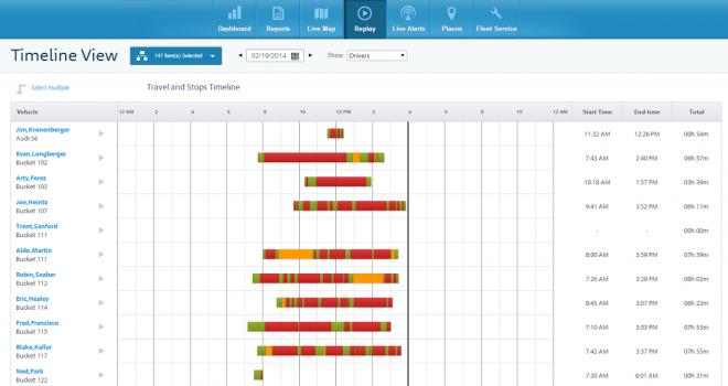 vehicle fleet management software