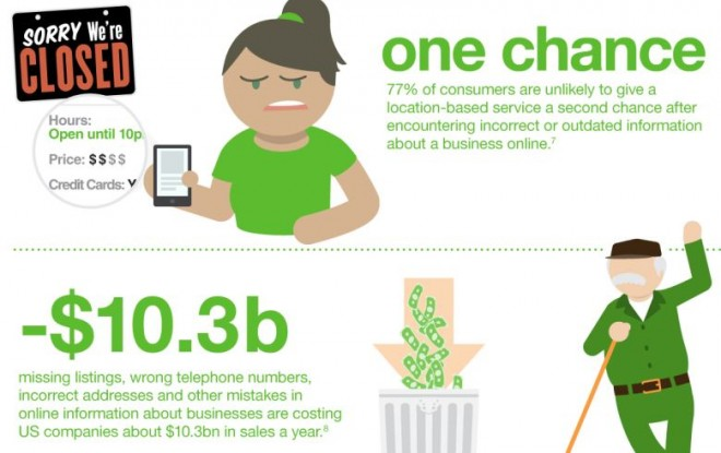 godaddy infographic2