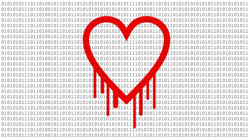 heartbleed affected sites