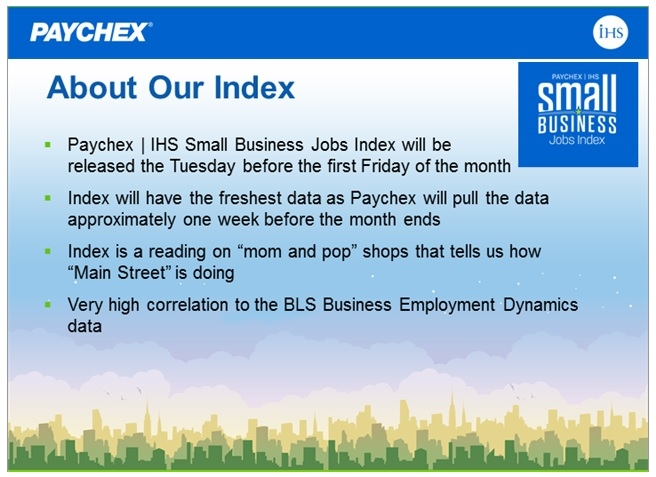 small business jobs index