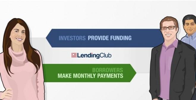 peer-to-peer lending club