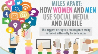 men and women use social media
