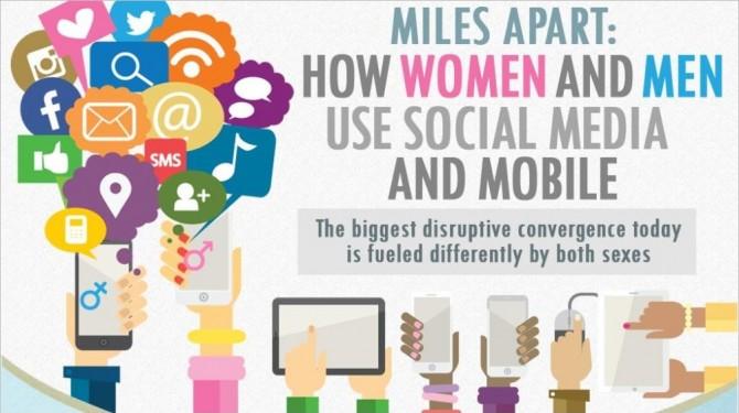 men and women use social media