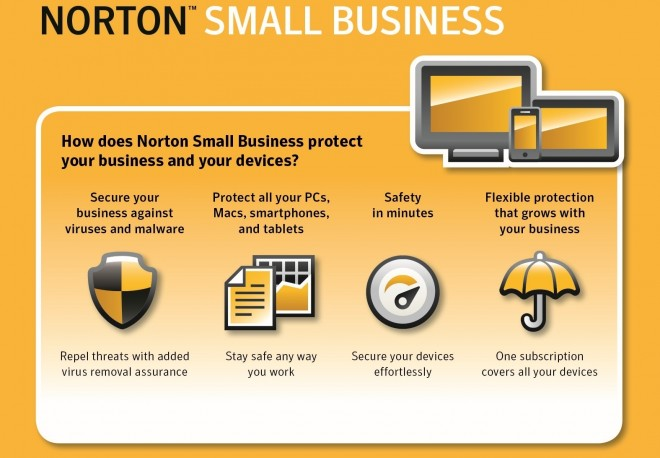 norton small business