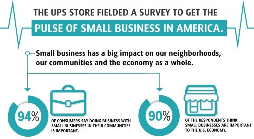 buying from small businesses