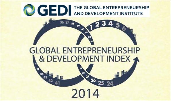 gedi index 2014