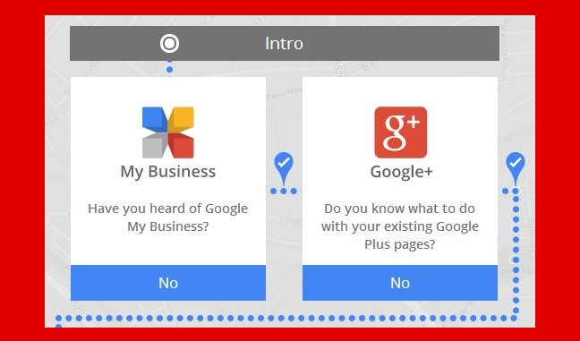 Google My Business online decision tree