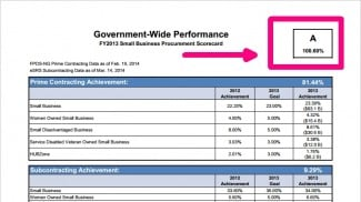 government contracting goals 2013