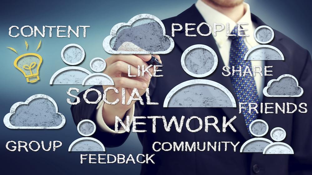 Social Media Concepts