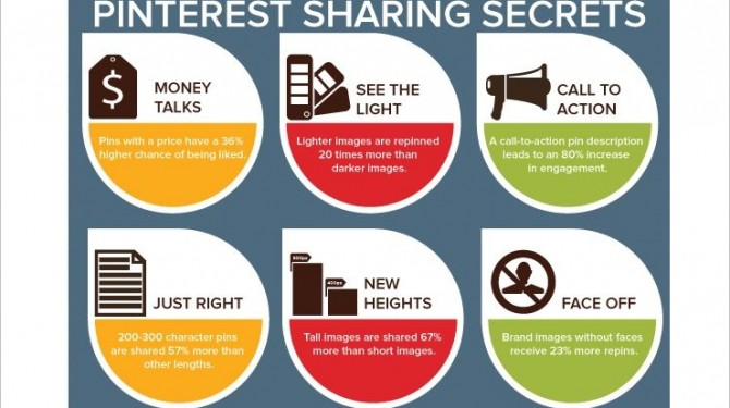 pinterest sharing secrets