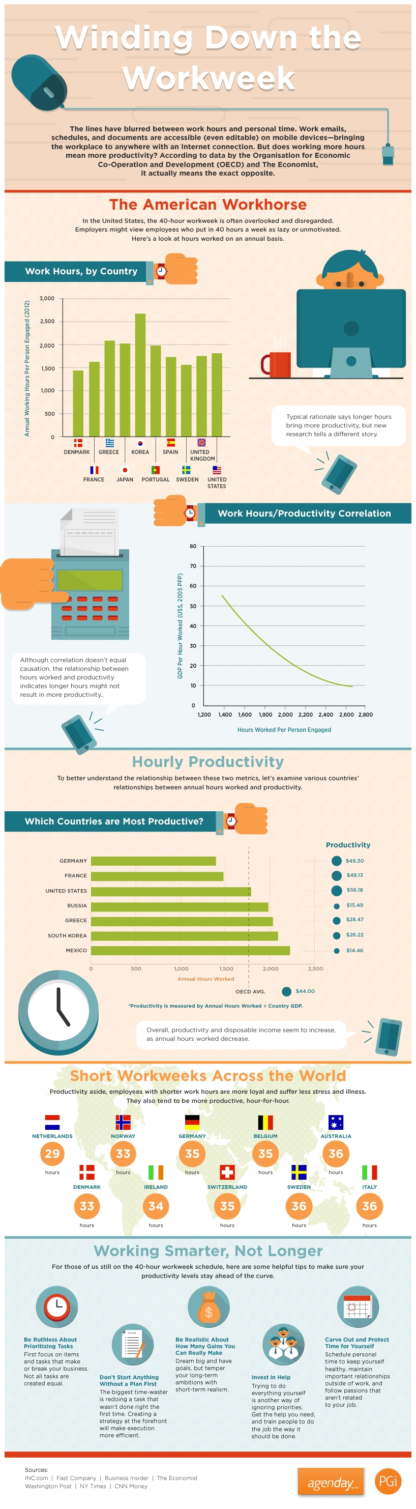 shorter work weeks infographic