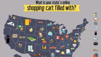 shopping by state