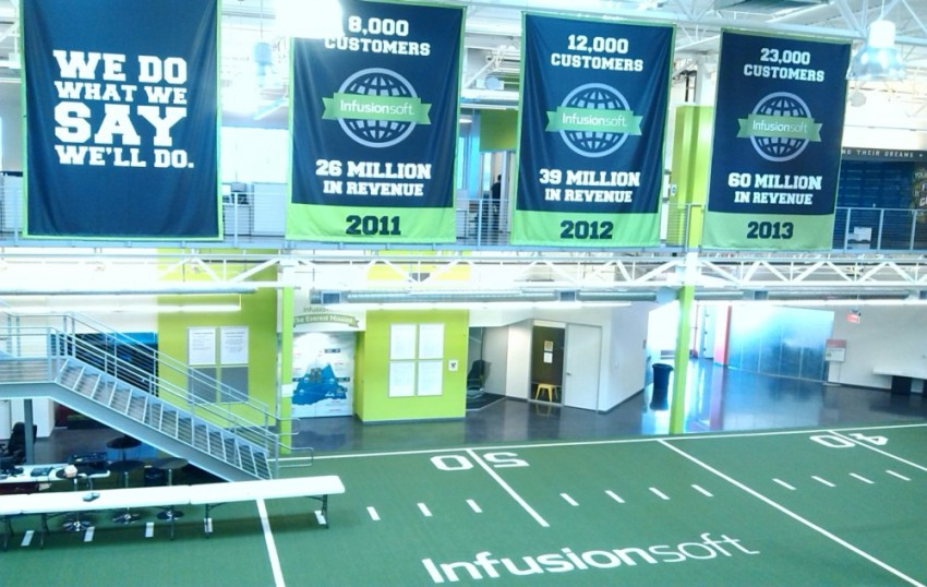 Infusionsoft HQ 2014 - Marketing automation software