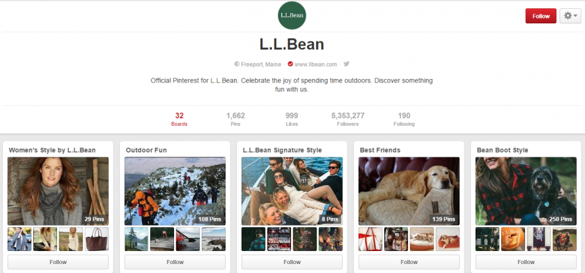 brand strategies on pinterest