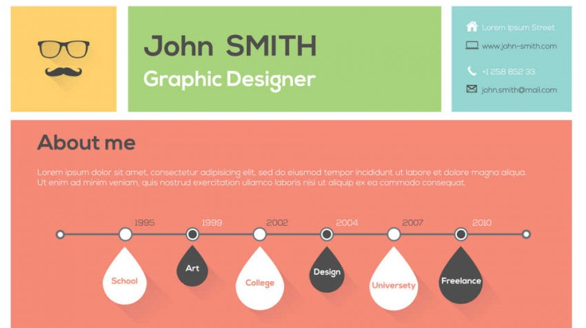 the infographic resume pros cons and how to small business trends