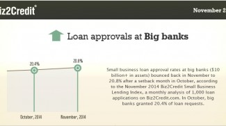 business loans bounce back