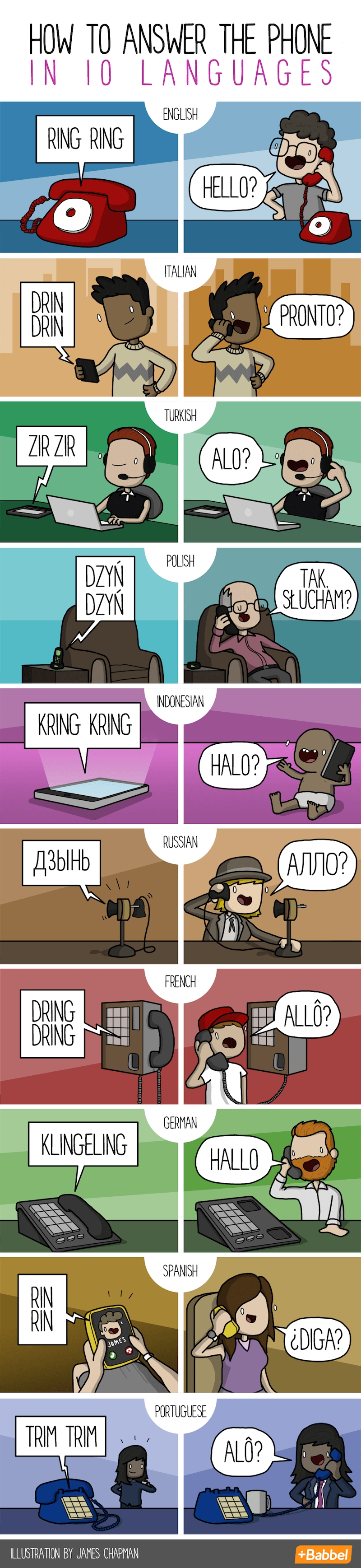 say hello in different languages