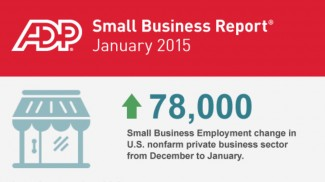 adp small business report