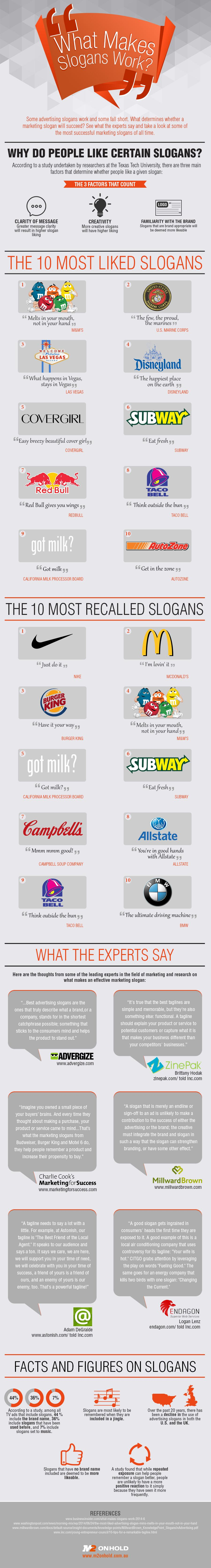 How to Write a Great Tagline or Slogan for Business Purposes