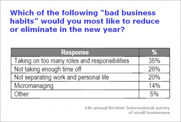 Bad business habits of small business owners