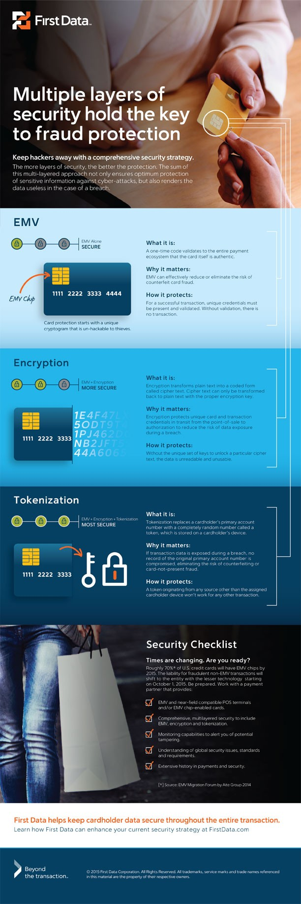 First Data EMV security infogrpahic