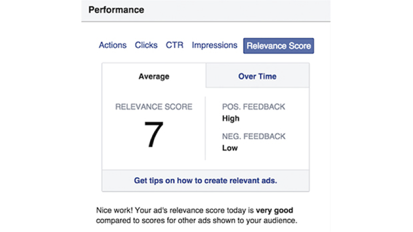 What Does the New Facebook Ads Relevance Score Mean?