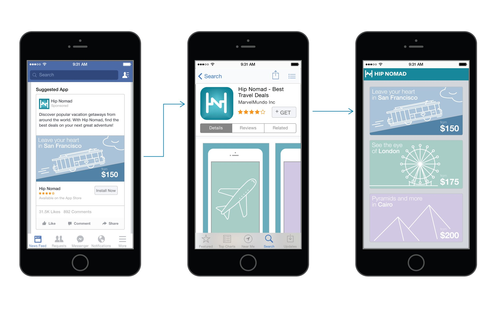 Facebook Goes Deep With Links On Mobile App Install Ads