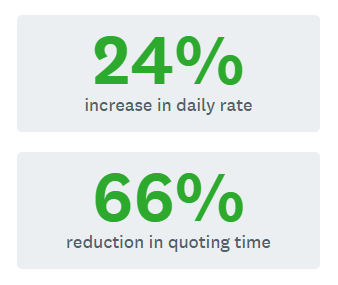 Percentages-Time-Tracking