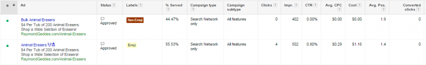 google adwords emoji ads