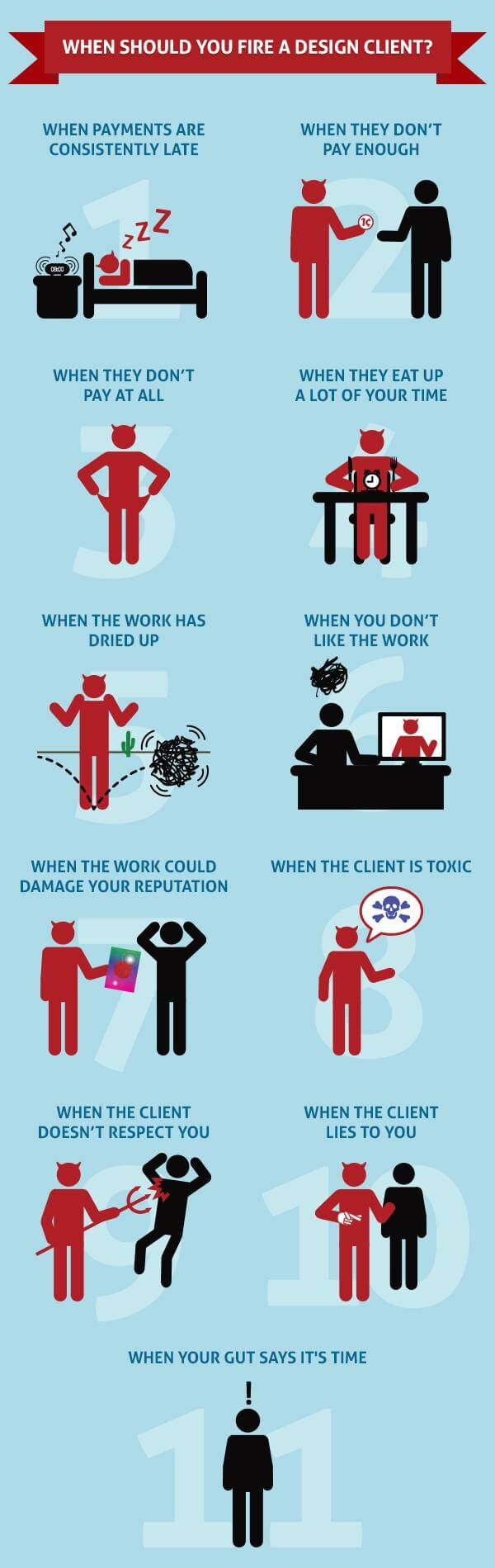 give up on a client